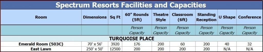 Turquoise Place Event  Facilities and Capacities